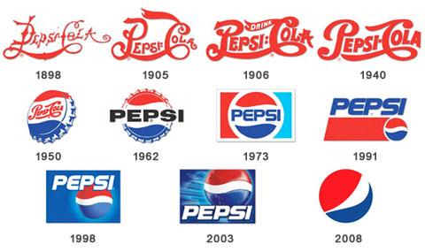 Marketing visual en la evolución de las latas de Pepsi cola